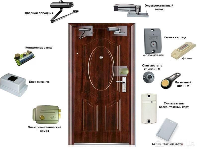 Цена магнитный замок на дверь