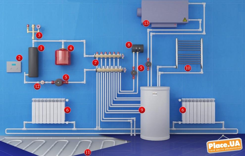 Водяное отопление дома своими руками 65